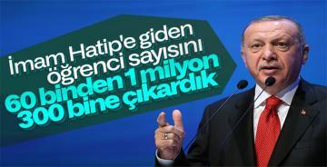 Cumhurbaşkanı Erdoğan Ankara'daki Din Şurası'nda konuştu