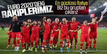 İşte Türkiye'nin EURO 2020'deki rakipleri