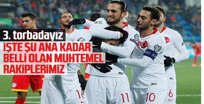 A Milli Takımımızın EURO 2020 muhtemel rakipleri