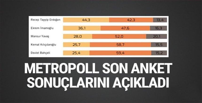 Son anket sonuçları açıklandı